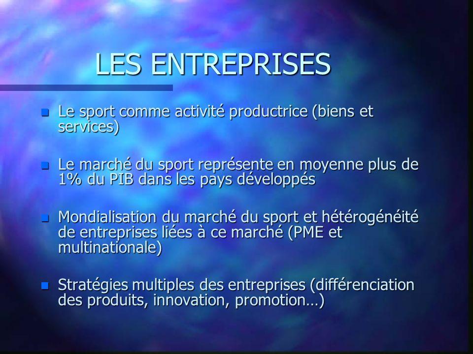 LES ENTREPRISES Le sport comme activité productrice (biens et services)