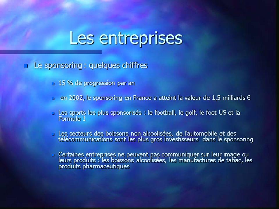Les entreprises Le sponsoring : quelques chiffres