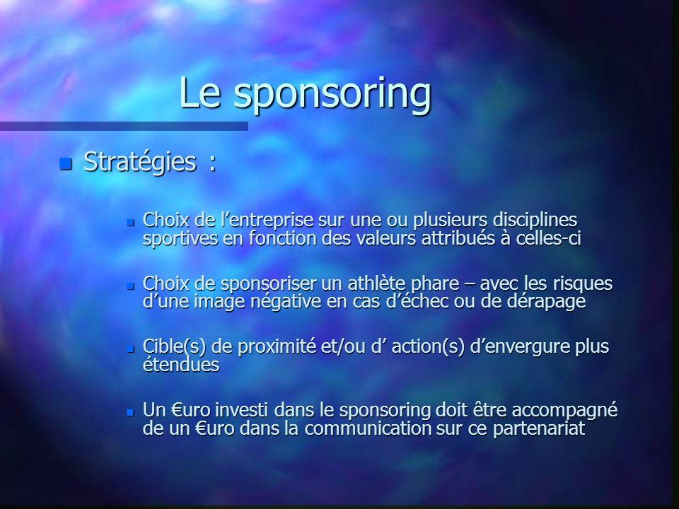 Le sponsoring Stratégies :