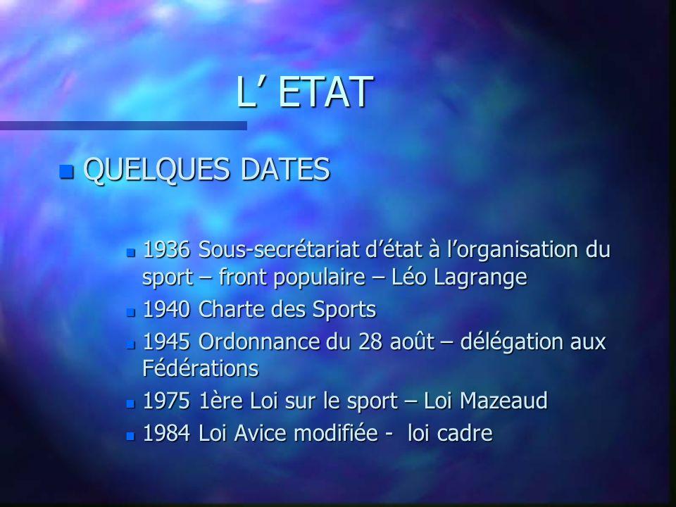 L' ETAT QUELQUES DATES. 1936 Sous-secrétariat d'état à l'organisation du sport – front populaire – Léo Lagrange.