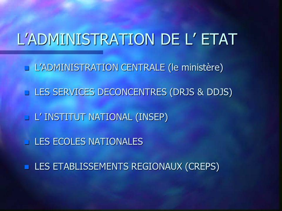 L'ADMINISTRATION DE L' ETAT