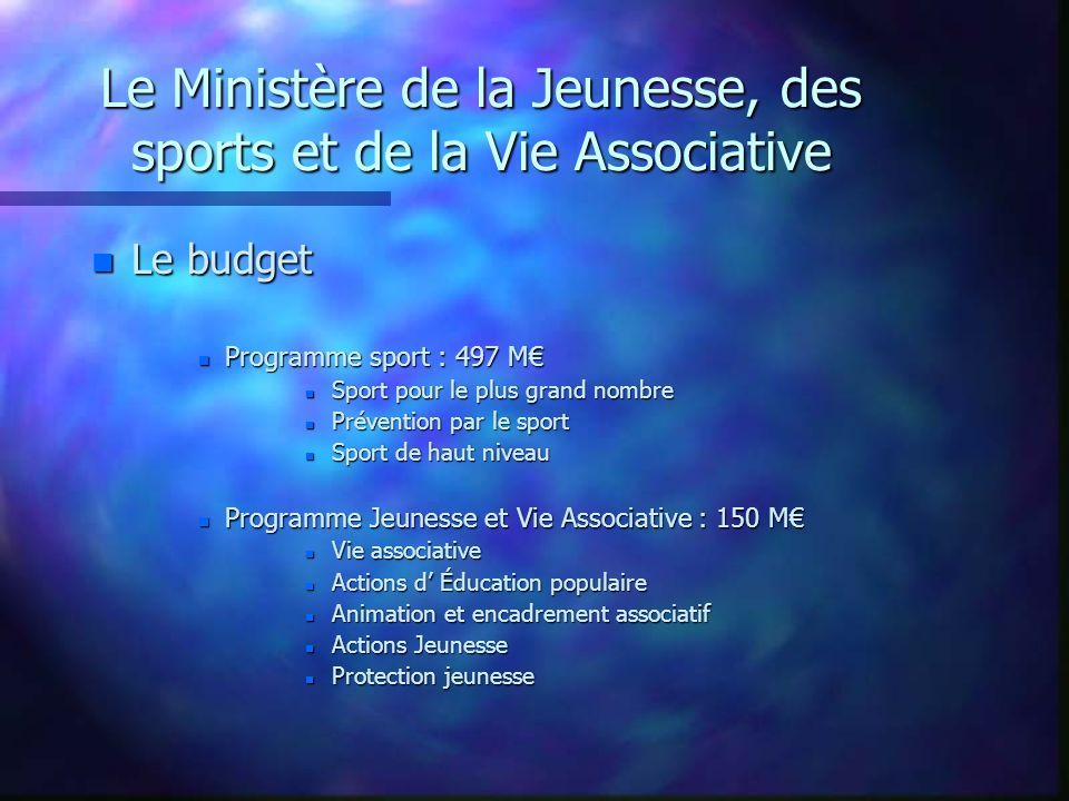 Le Ministère de la Jeunesse, des sports et de la Vie Associative