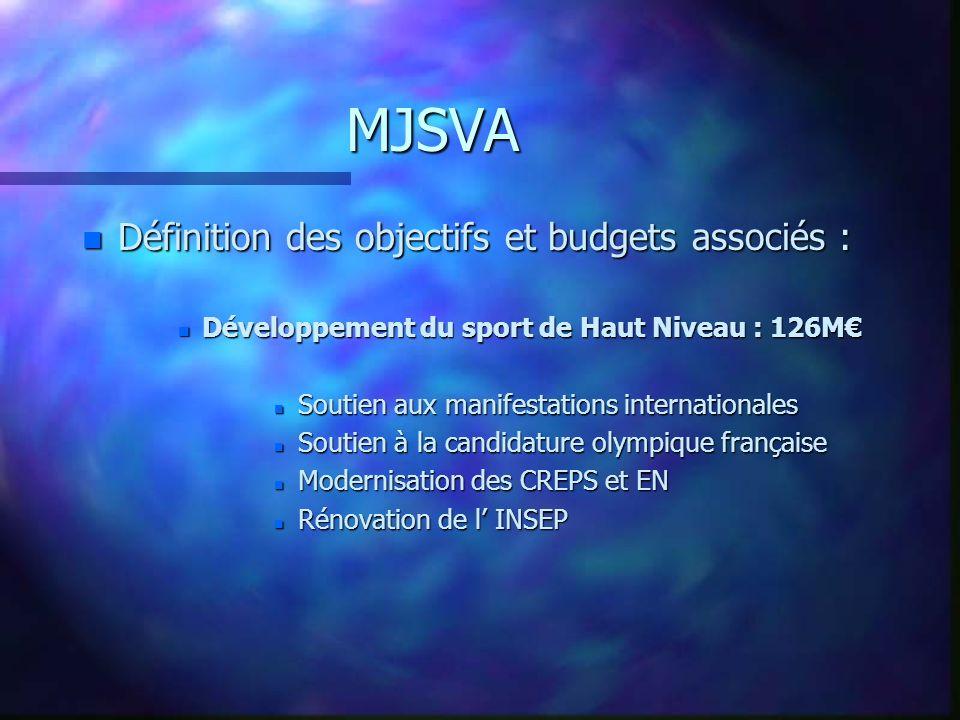 MJSVA Définition des objectifs et budgets associés :