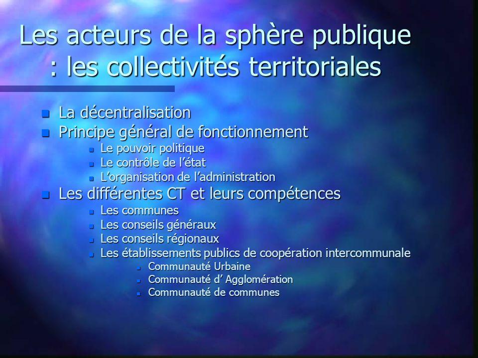 Les acteurs de la sphère publique : les collectivités territoriales