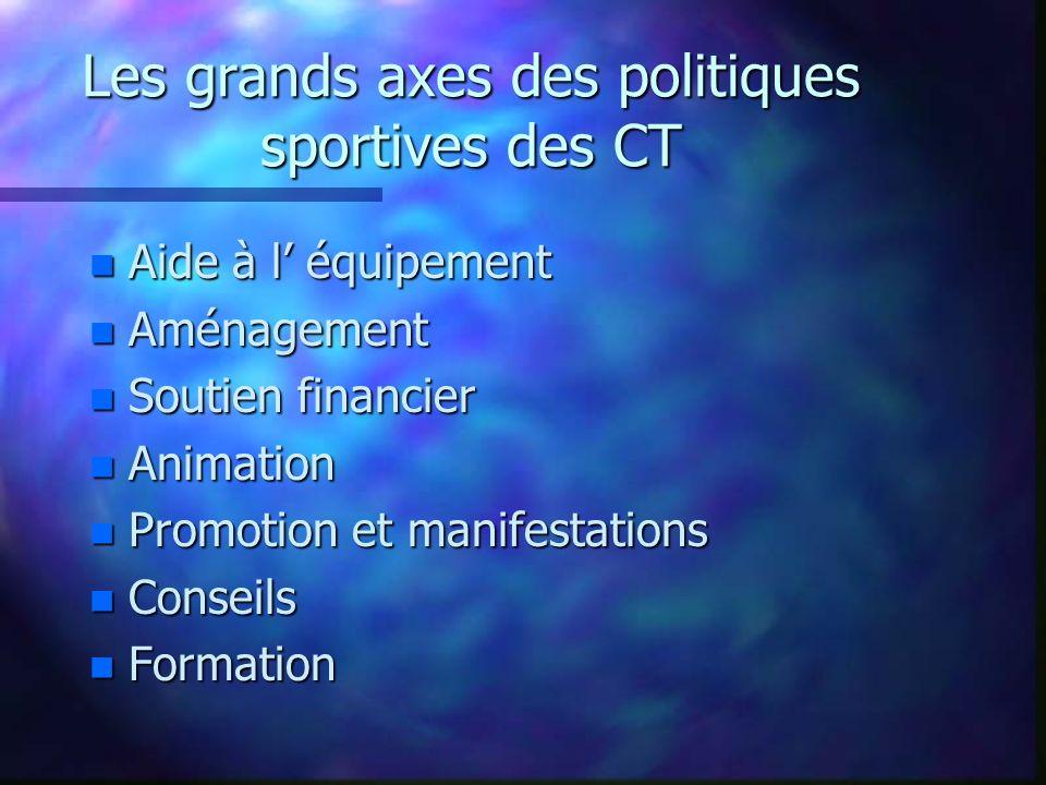 Les grands axes des politiques sportives des CT