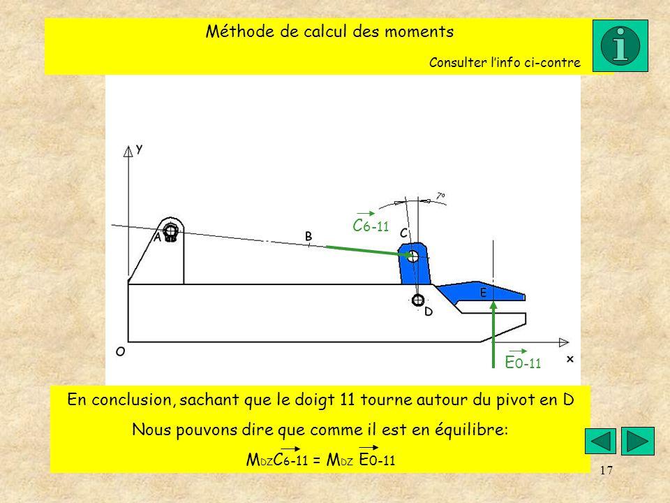 Méthode de calcul des moments Consulter l'info ci-contre