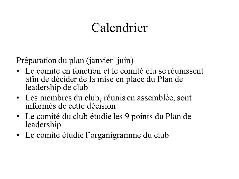 Calendrier Préparation du plan (janvier–juin)