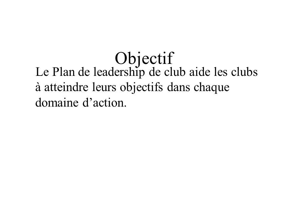Objectif Le Plan de leadership de club aide les clubs à atteindre leurs objectifs dans chaque domaine d'action.