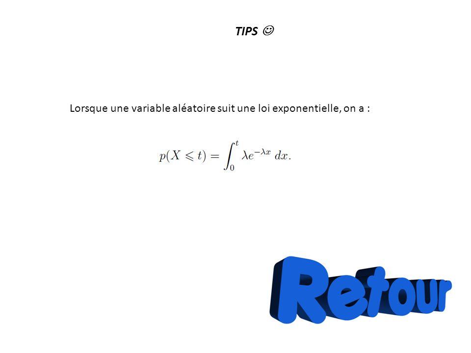 TIPS  Lorsque une variable aléatoire suit une loi exponentielle, on a :