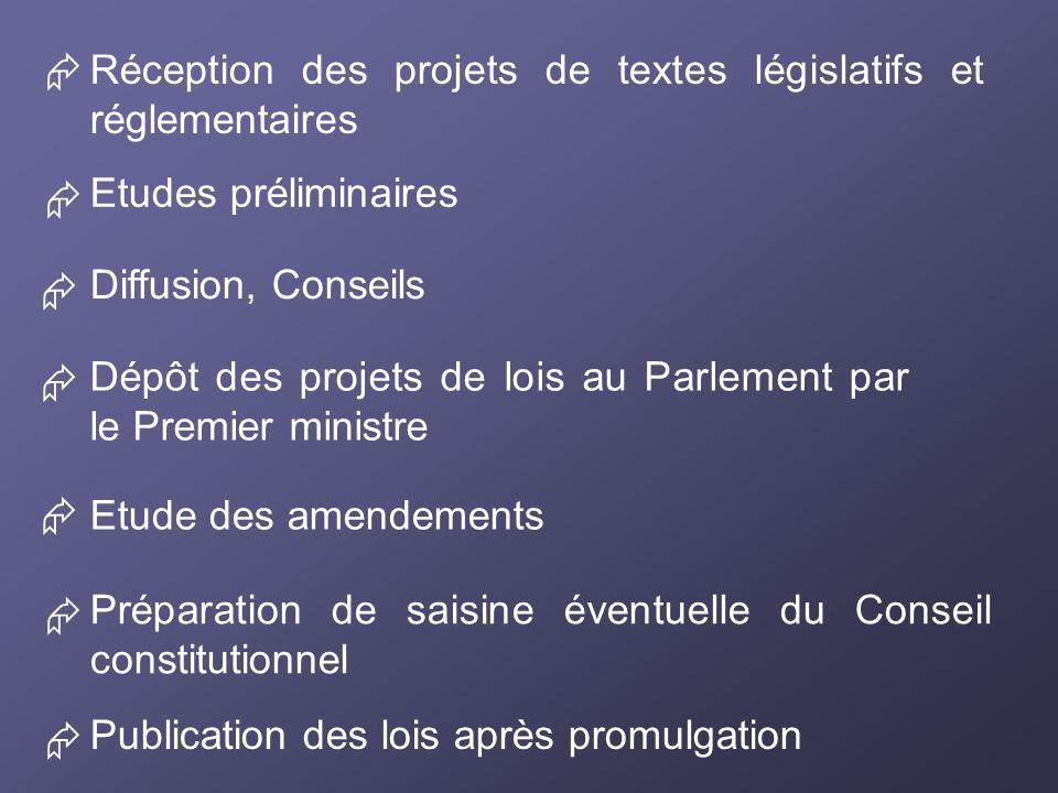  Réception des projets de textes législatifs et réglementaires.  Etudes préliminaires.  Diffusion, Conseils.