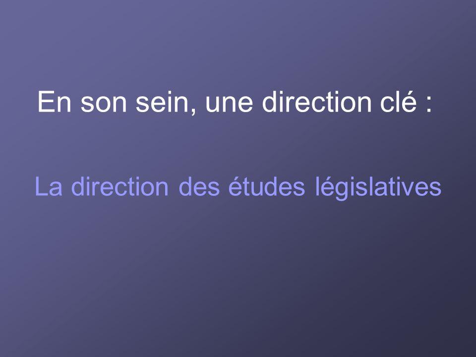 La direction des études législatives