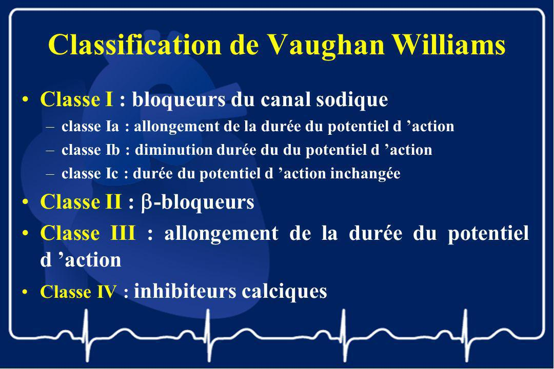 Classification de Vaughan Williams