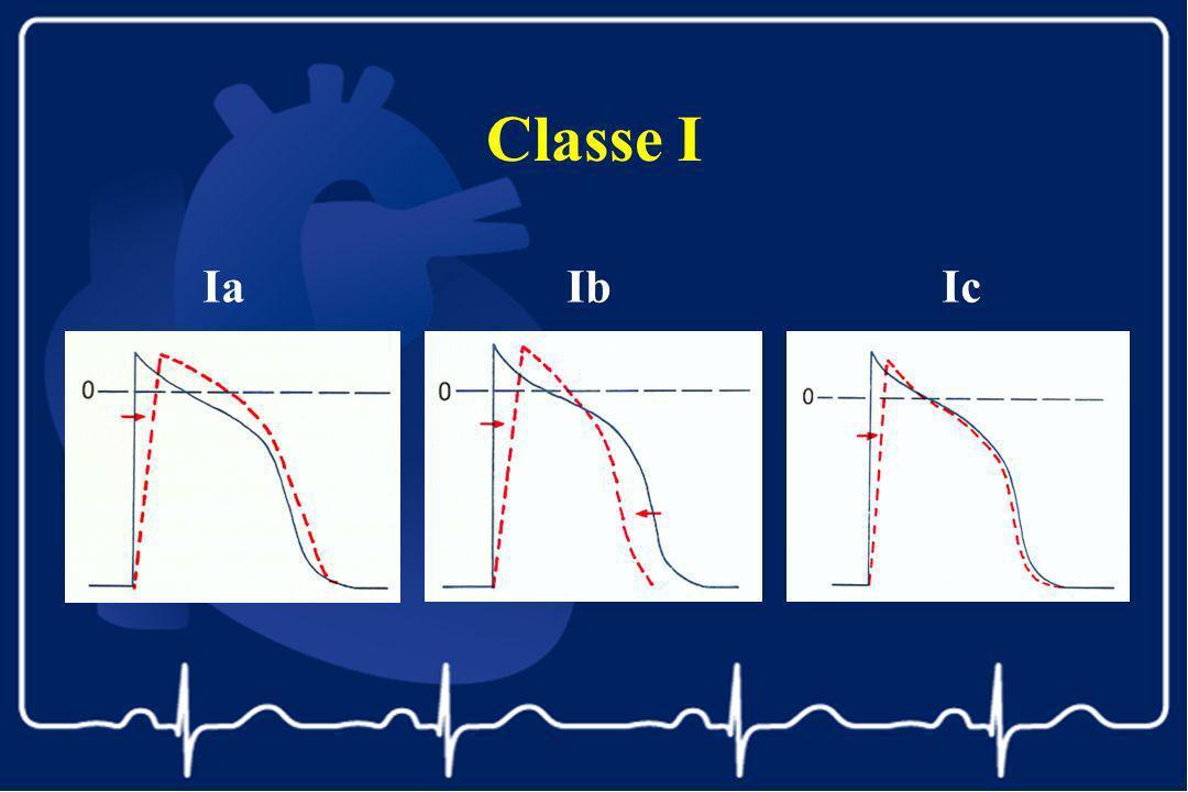 Classe I Ia Ib Ic