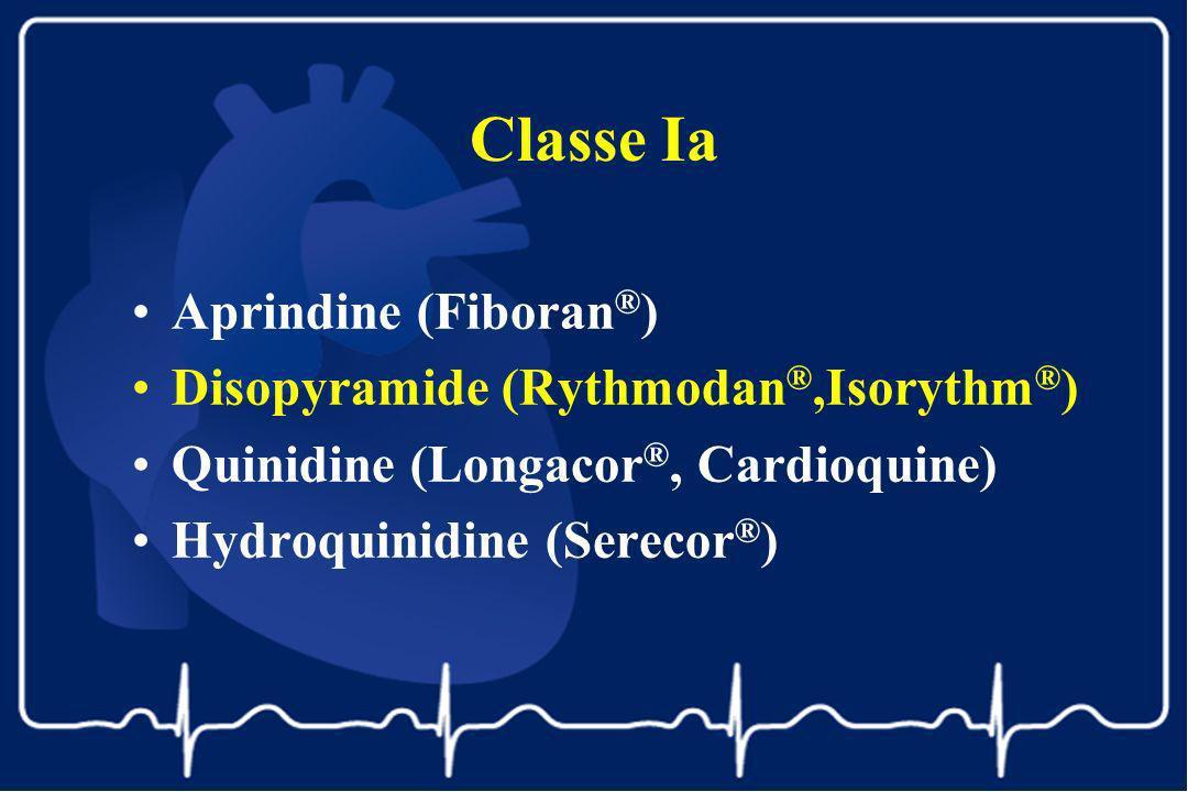 Classe Ia Aprindine (Fiboran®) Disopyramide (Rythmodan®,Isorythm®)