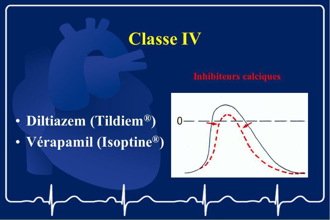 Classe IV Diltiazem (Tildiem®) Vérapamil (Isoptine®)