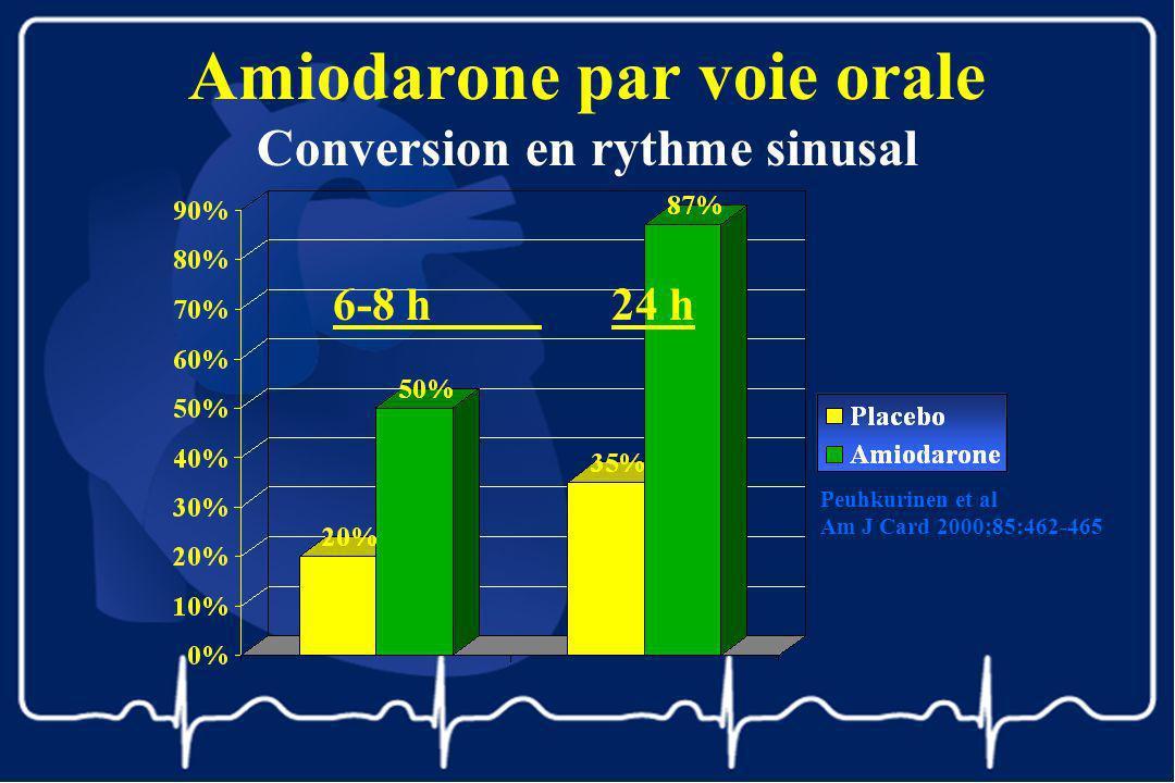 Amiodarone par voie orale Conversion en rythme sinusal