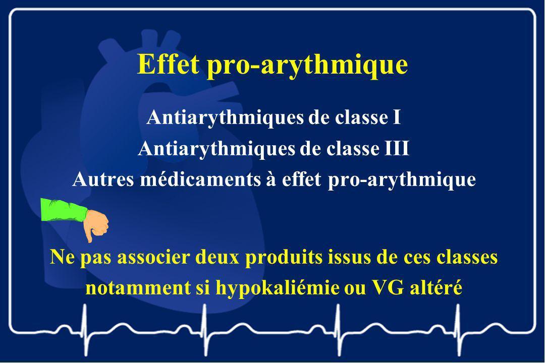 Effet pro-arythmique Antiarythmiques de classe I