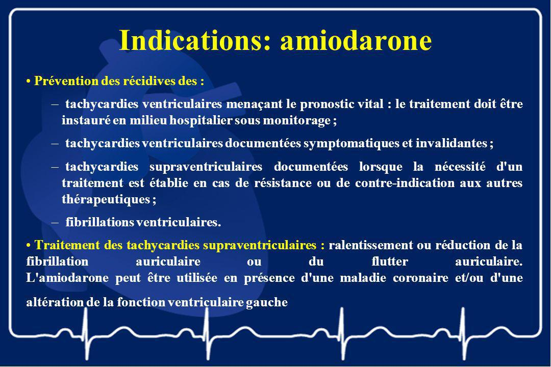 Indications: amiodarone