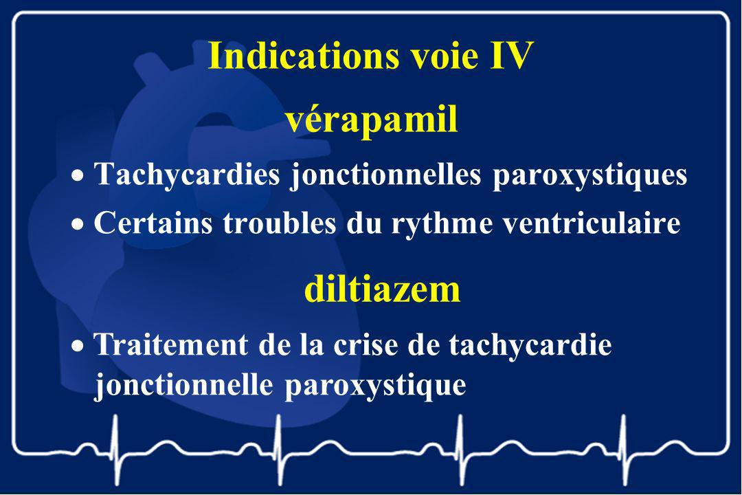 Indications voie IV vérapamil