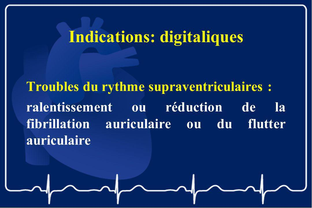 Indications: digitaliques