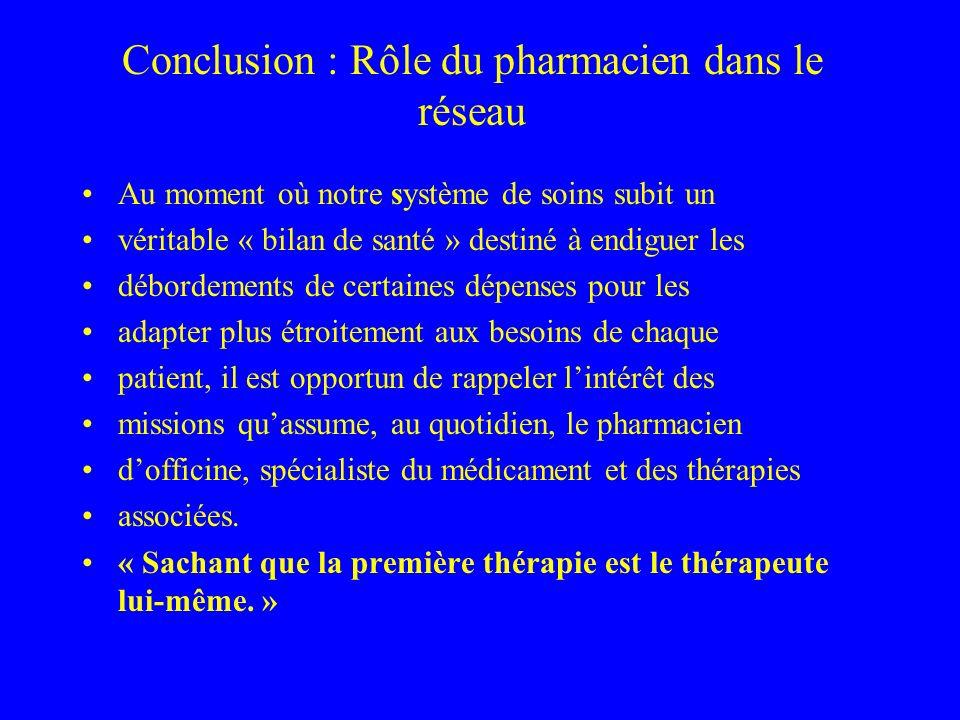 Conclusion : Rôle du pharmacien dans le réseau