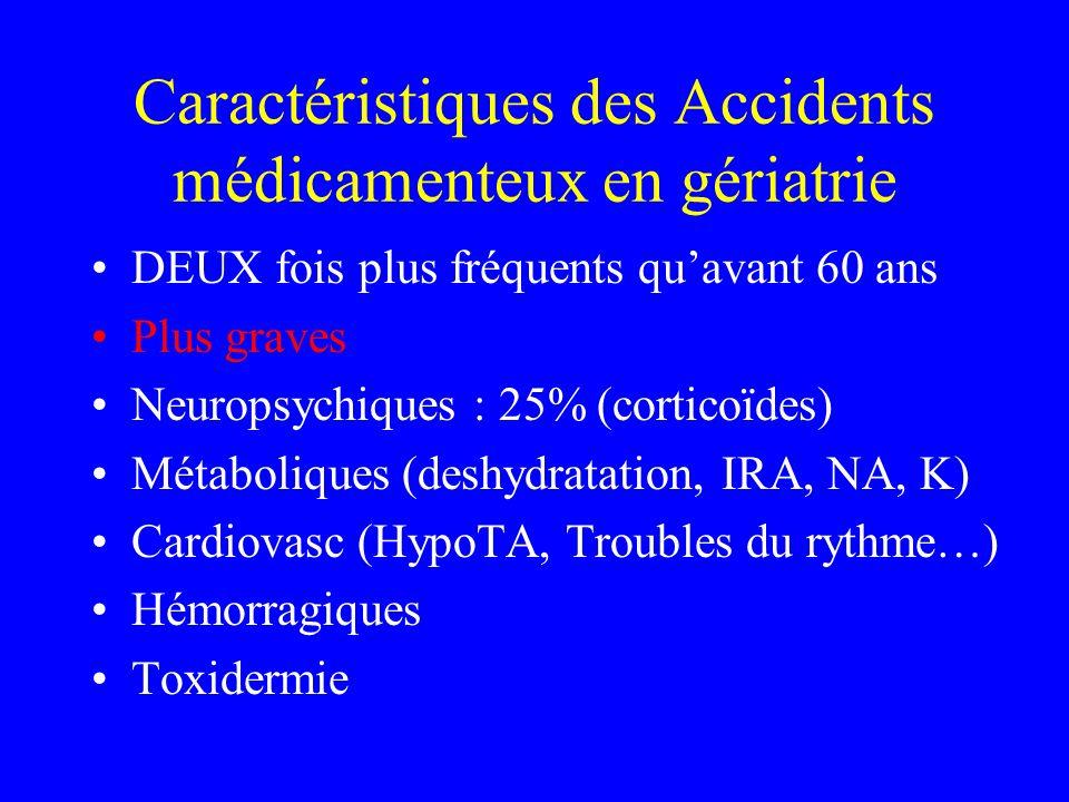 Caractéristiques des Accidents médicamenteux en gériatrie