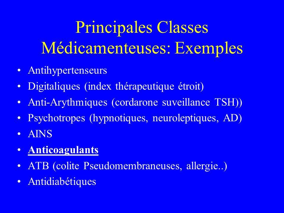 Principales Classes Médicamenteuses: Exemples