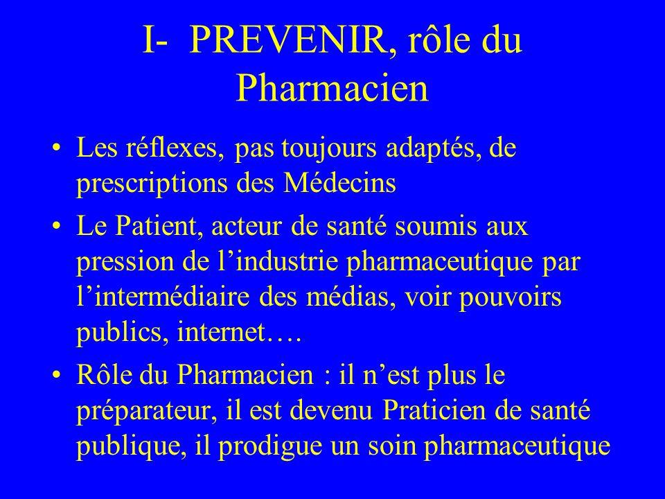 I- PREVENIR, rôle du Pharmacien
