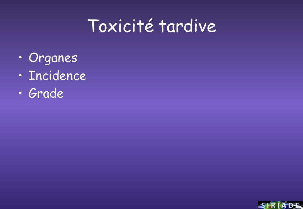 Toxicité tardive Organes Incidence Grade