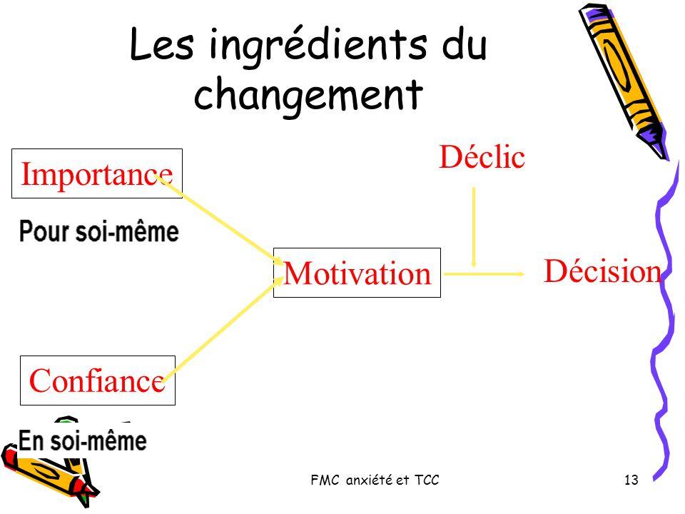 Les ingrédients du changement
