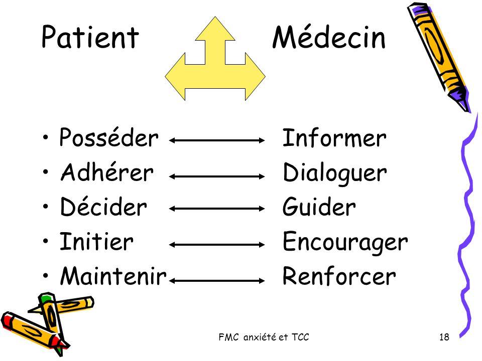 Patient Médecin Posséder Informer Adhérer Dialoguer Décider Guider