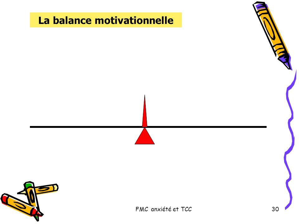 La balance motivationnelle