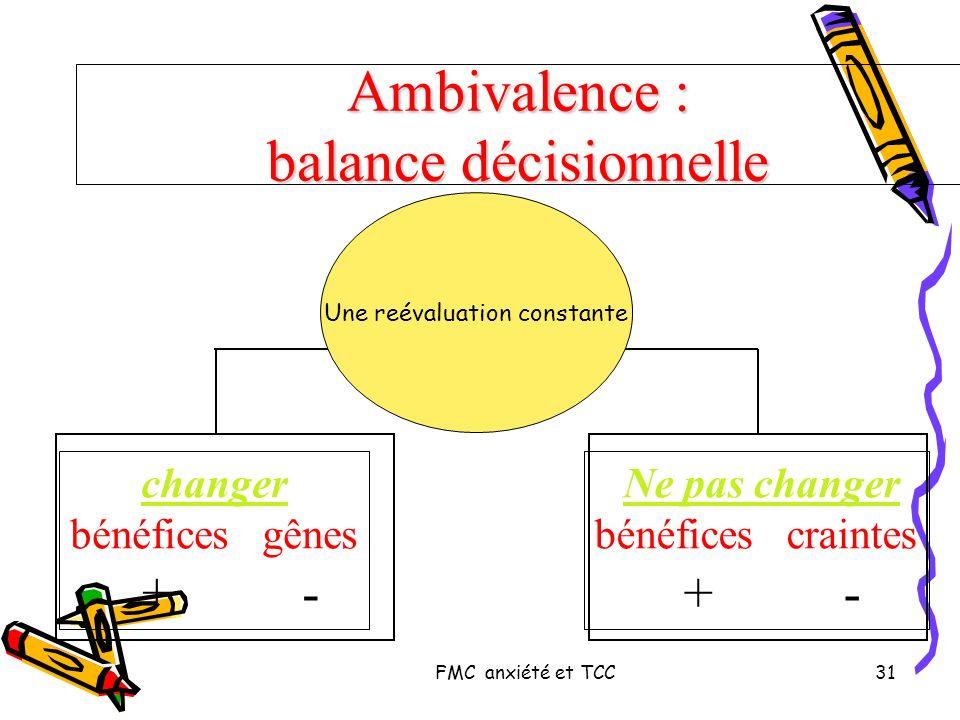 Ambivalence : balance décisionnelle