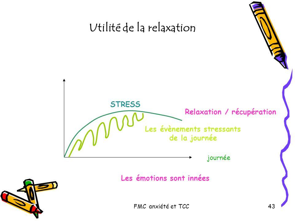 Utilité de la relaxation Les évènements stressants de la journée