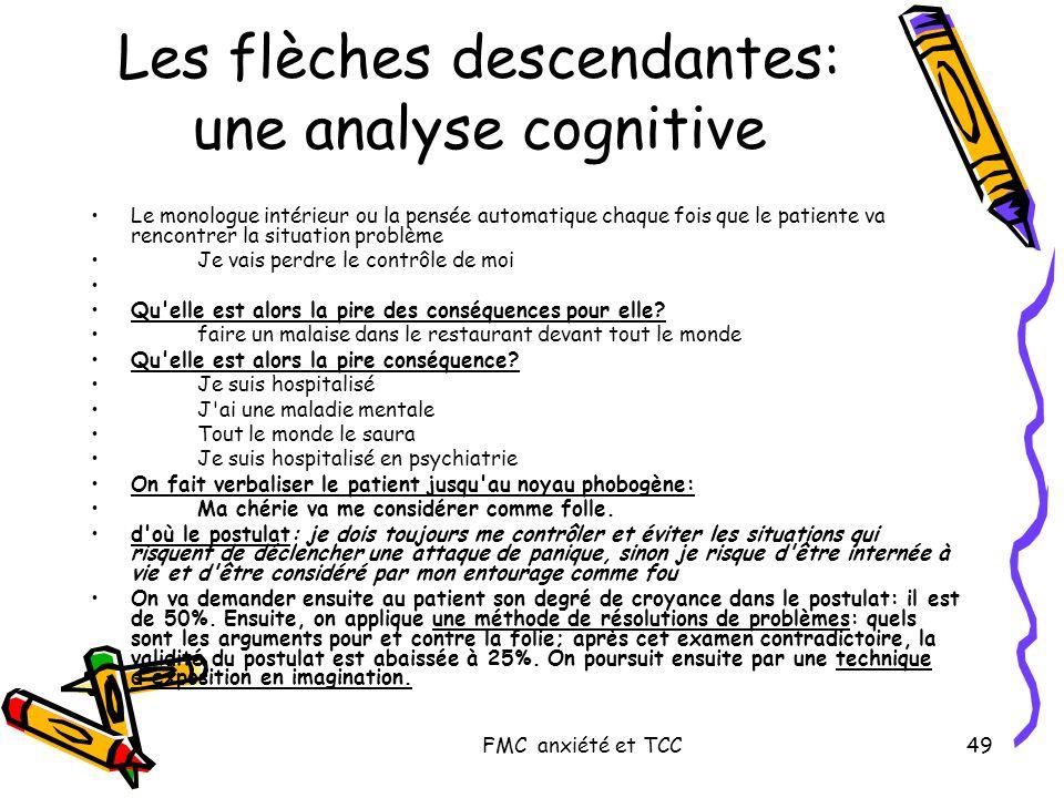 Les flèches descendantes: une analyse cognitive