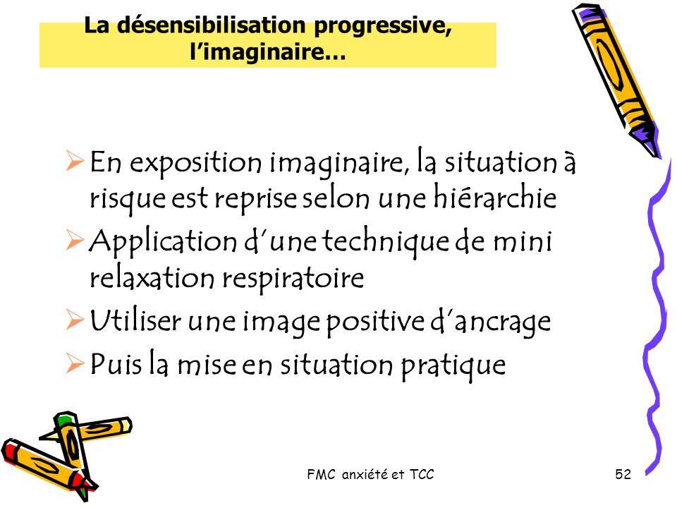 La désensibilisation progressive, l'imaginaire…