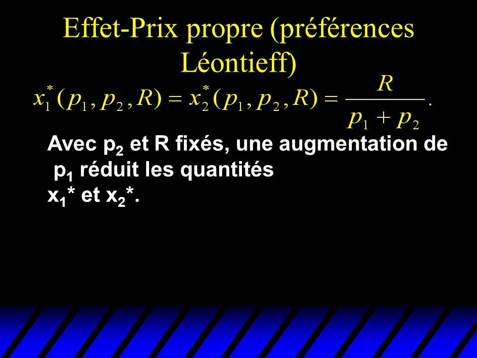 Effet-Prix propre (préférences Léontieff)