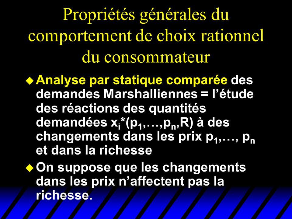 Propriétés générales du comportement de choix rationnel du consommateur