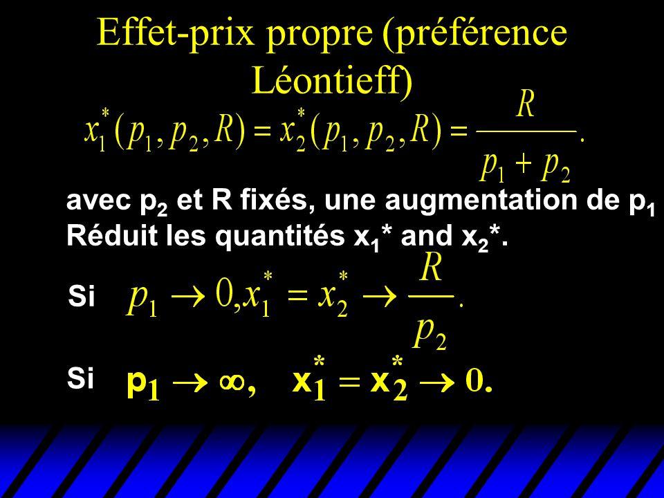Effet-prix propre (préférence Léontieff)