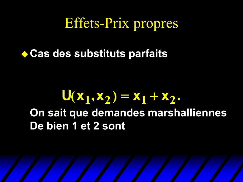 Effets-Prix propres Cas des substituts parfaits