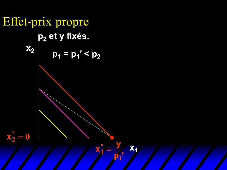 Effet-prix propre p2 et y p2 et y fixés. x2 p1 = p1' < p2 x1 '