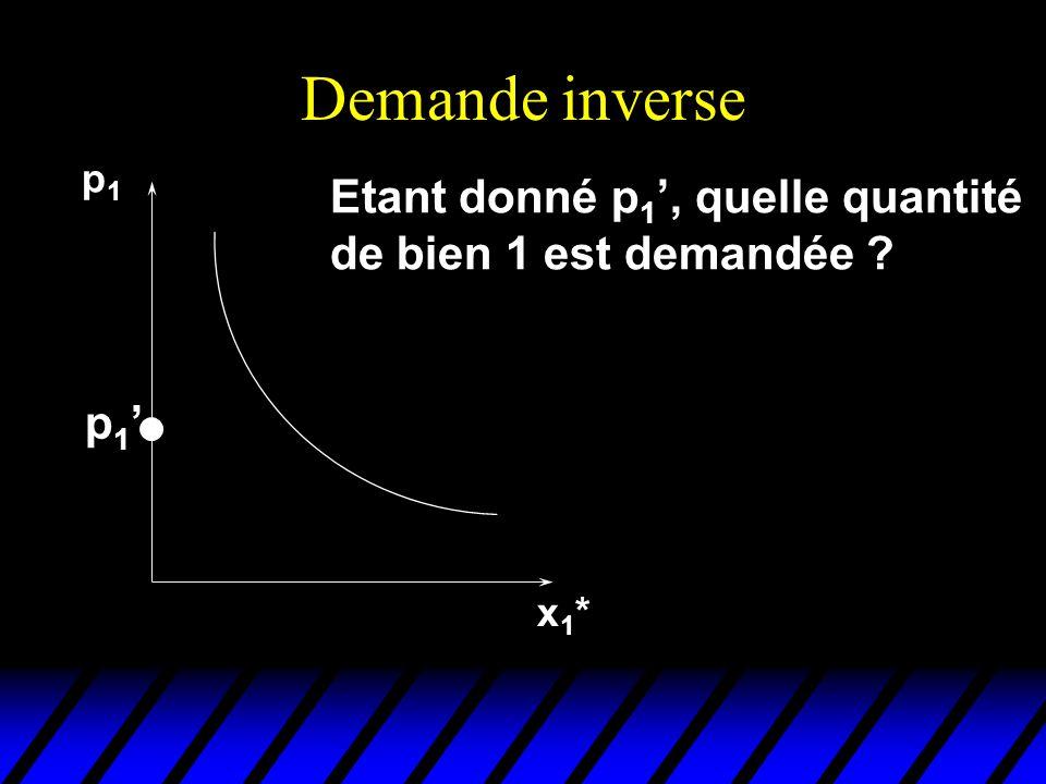 Demande inverse p1 Etant donné p1', quelle quantité de bien 1 est demandée p1' x1*