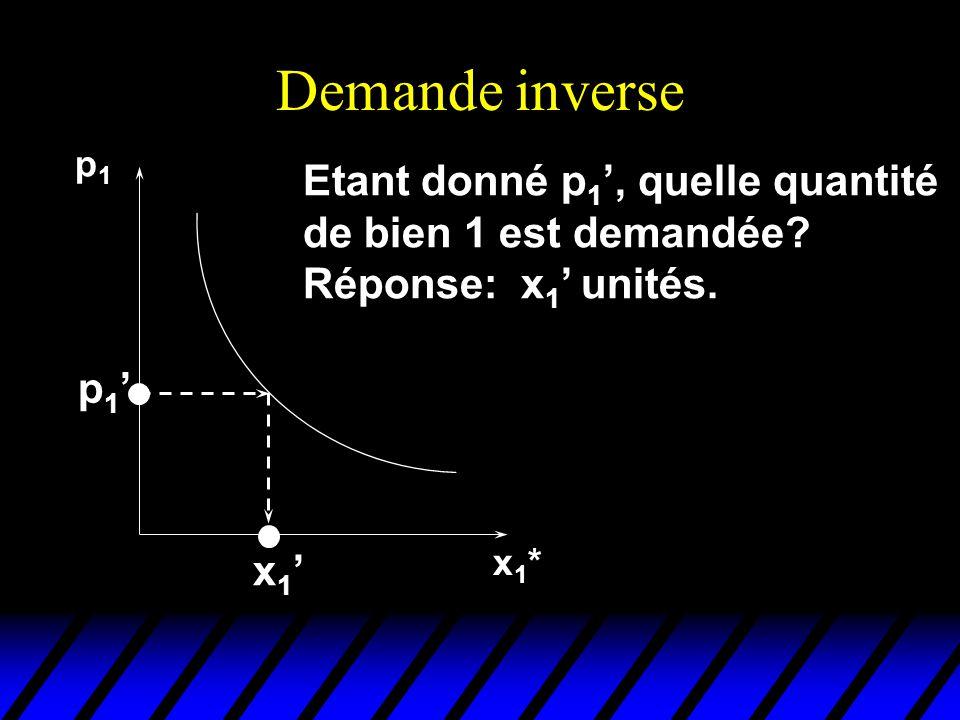Demande inverse p1. Etant donné p1', quelle quantité de bien 1 est demandée Réponse: x1' unités.