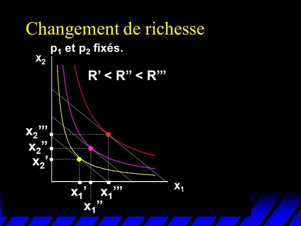 Changement de richesse
