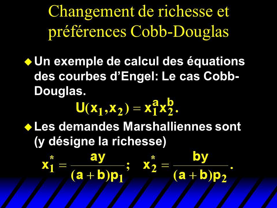 Changement de richesse et préférences Cobb-Douglas