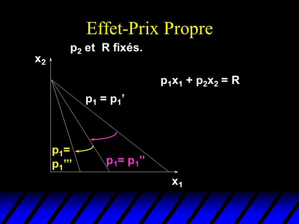 Effet-Prix Propre p2 et R fixés. x2 p1x1 + p2x2 = R p1 = p1' p1= p1'''