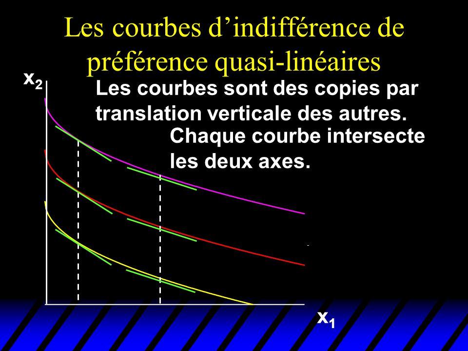 Les courbes d'indifférence de préférence quasi-linéaires