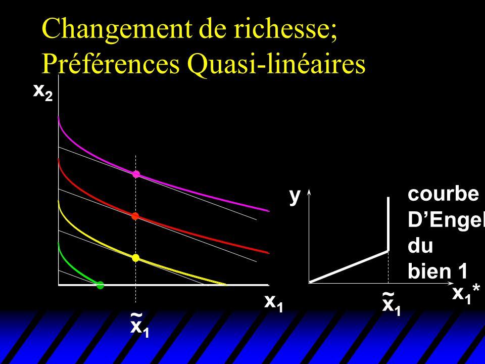 Changement de richesse; Préférences Quasi-linéaires