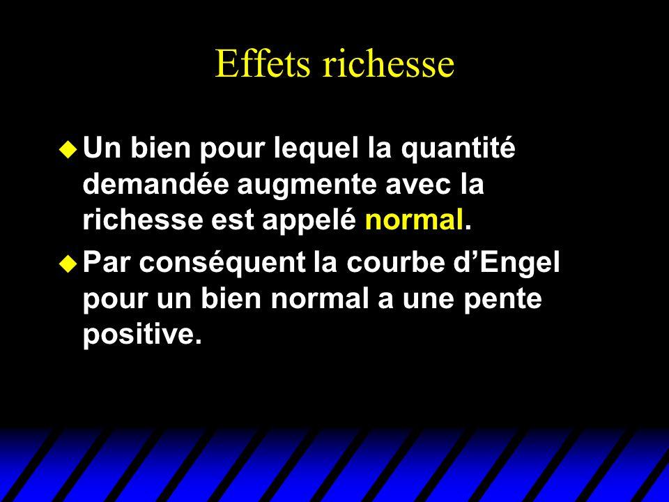 Effets richesse Un bien pour lequel la quantité demandée augmente avec la richesse est appelé normal.