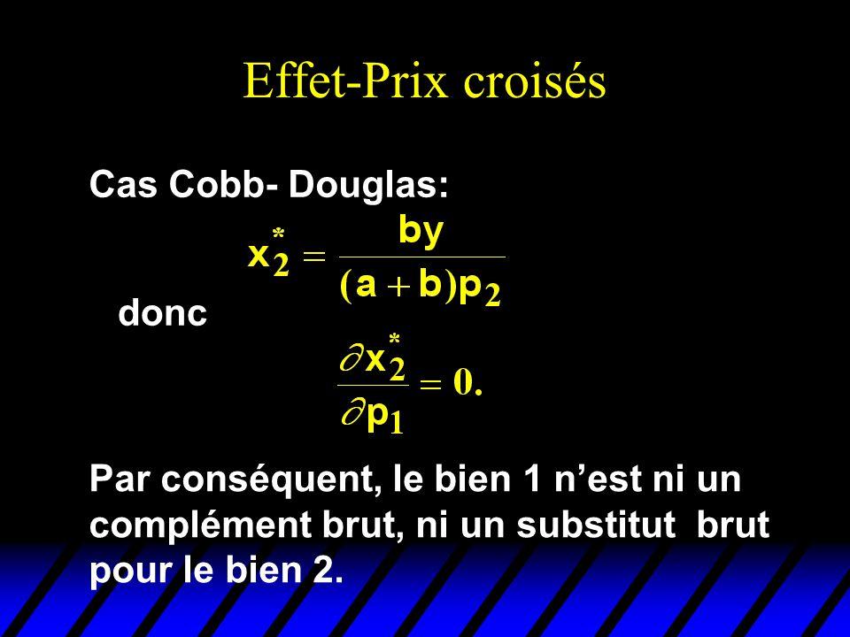 Effet-Prix croisés Cas Cobb- Douglas: donc